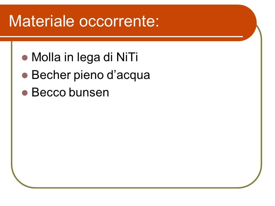 Materiale occorrente: Molla in lega di NiTi Becher pieno dacqua Becco bunsen