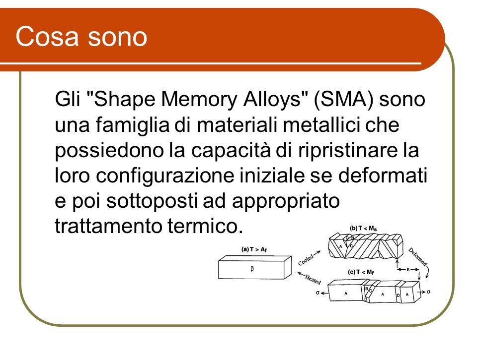 Cosa sono Gli Shape Memory Alloys (SMA) sono una famiglia di materiali metallici che possiedono la capacità di ripristinare la loro configurazione iniziale se deformati e poi sottoposti ad appropriato trattamento termico.