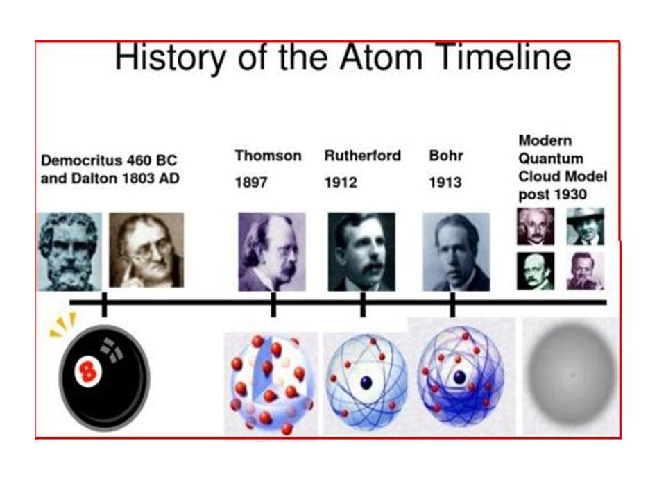 IL MODELLO ATOMICO DI SCHRÖDINGER Erwin Schödinger 1887 – 1961 Fisico e matematico Nobel per la fisica nel 1933 Il modello ondulatorio dellelettrone consente di stabilire le zone dello spazio attorno al nucleo di un atomo ove è massima la densità della carica elettrica negativa dovuta agli elettroni dell atomo stesso.