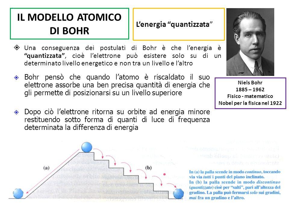 IL MODELLO ATOMICO DI BOHR Niels Bohr 1885 – 1962 Fisico - matematico Nobel per la fisica nel 1922 Lenergia quantizzata Una conseguenza dei postulati