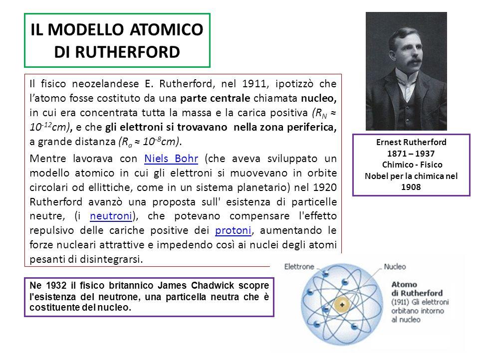 IL MODELLO ATOMICO DI RUTHERFORD Il fisico neozelandese E. Rutherford, nel 1911, ipotizzò che latomo fosse costituto da una parte centrale chiamata nu