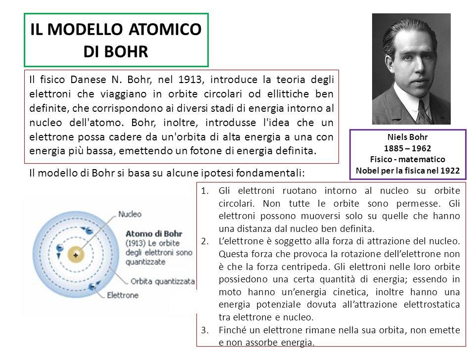 IL MODELLO ATOMICO DI BOHR Niels Bohr 1885 – 1962 Fisico - matematico Nobel per la fisica nel 1922 1.Gli elettroni ruotano intorno al nucleo su orbite circolari.