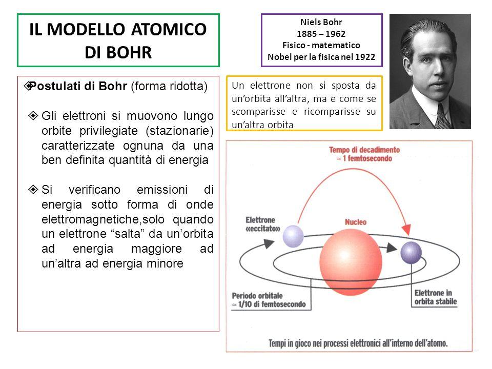 IL MODELLO ATOMICO DI BOHR Niels Bohr 1885 – 1962 Fisico - matematico Nobel per la fisica nel 1922 Un elettrone non si sposta da unorbita allaltra, ma e come se scomparisse e ricomparisse su unaltra orbita Postulati di Bohr (forma ridotta) Gli elettroni si muovono lungo orbite privilegiate (stazionarie) caratterizzate ognuna da una ben definita quantità di energia Si verificano emissioni di energia sotto forma di onde elettromagnetiche,solo quando un elettrone salta da unorbita ad energia maggiore ad unaltra ad energia minore