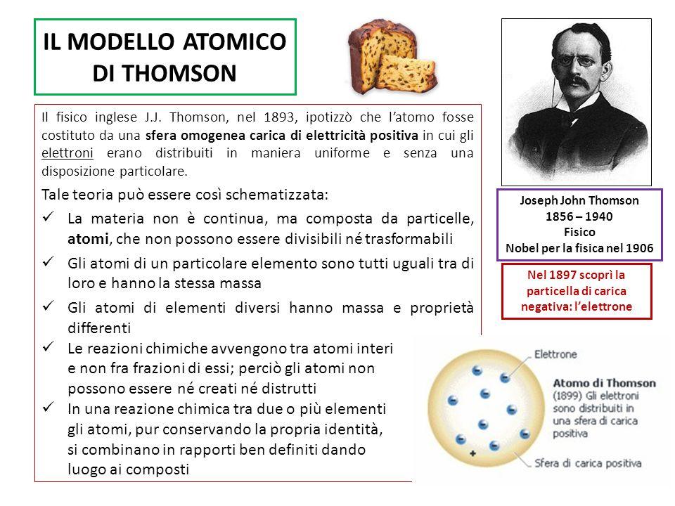 IL MODELLO ATOMICO DI THOMSON Il fisico inglese J.J. Thomson, nel 1893, ipotizzò che latomo fosse costituto da una sfera omogenea carica di elettricit