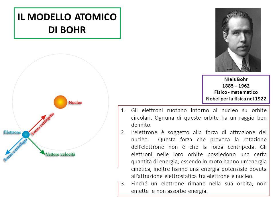 IL MODELLO ATOMICO DI BOHR Niels Bohr 1885 – 1962 Fisico - matematico Nobel per la fisica nel 1922 1.Gli elettroni ruotano intorno al nucleo su orbite