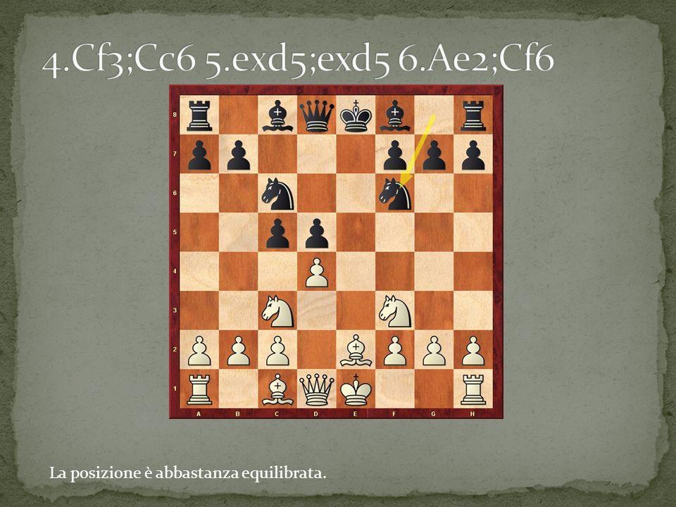 Per proteggere il pedone d5. Dopo 9. ;Axc5 10.Axf6;Dxf6 11.Dxd5 con lieve vantaggio!