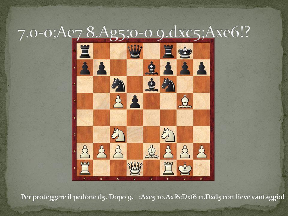 Due mosse deboli del Bianco: apre pericolosamente la colonna f al Nero! -/+