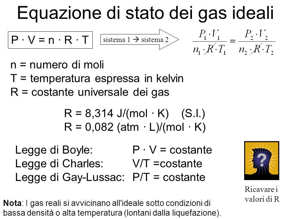 Equazione di stato dei gas ideali P · V = n · R · T Legge di Boyle: P · V = costante Legge di Charles:V/T =costante Legge di Gay-Lussac:P/T = costante R = 8,314 J/(mol · K)(S.I.) R = 0,082 (atm · L)/(mol · K) n = numero di moli T = temperatura espressa in kelvin R = costante universale dei gas Ricavare i valori di R Nota: I gas reali si avvicinano all ideale sotto condizioni di bassa densità o alta temperatura (lontani dalla liquefazione).