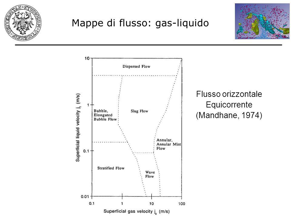 Mappe di flusso: gas-liquido Flusso orizzontale Equicorrente (Mandhane, 1974)