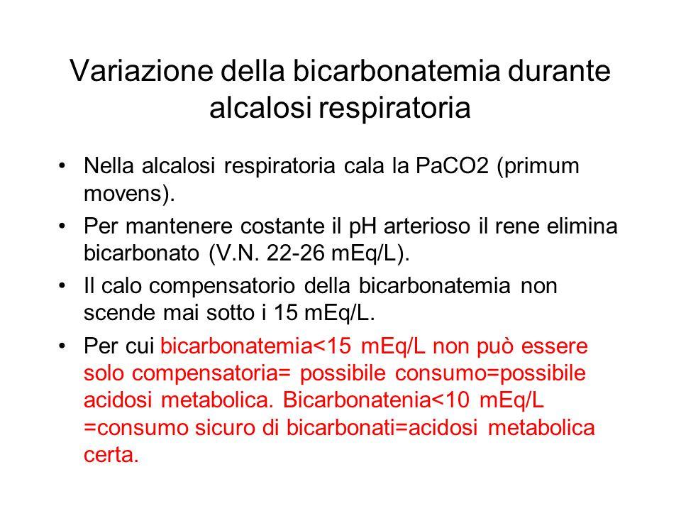 Variazione della bicarbonatemia durante alcalosi respiratoria Nella alcalosi respiratoria cala la PaCO2 (primum movens). Per mantenere costante il pH