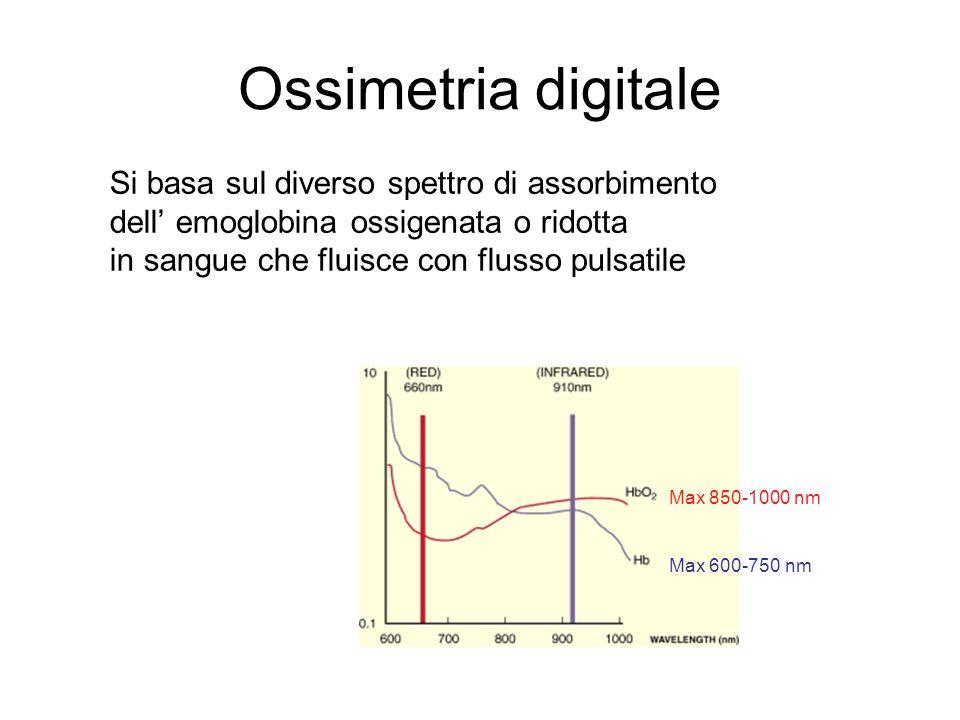Ossimetria digitale Max 600-750 nm Max 850-1000 nm Si basa sul diverso spettro di assorbimento dell emoglobina ossigenata o ridotta in sangue che flui