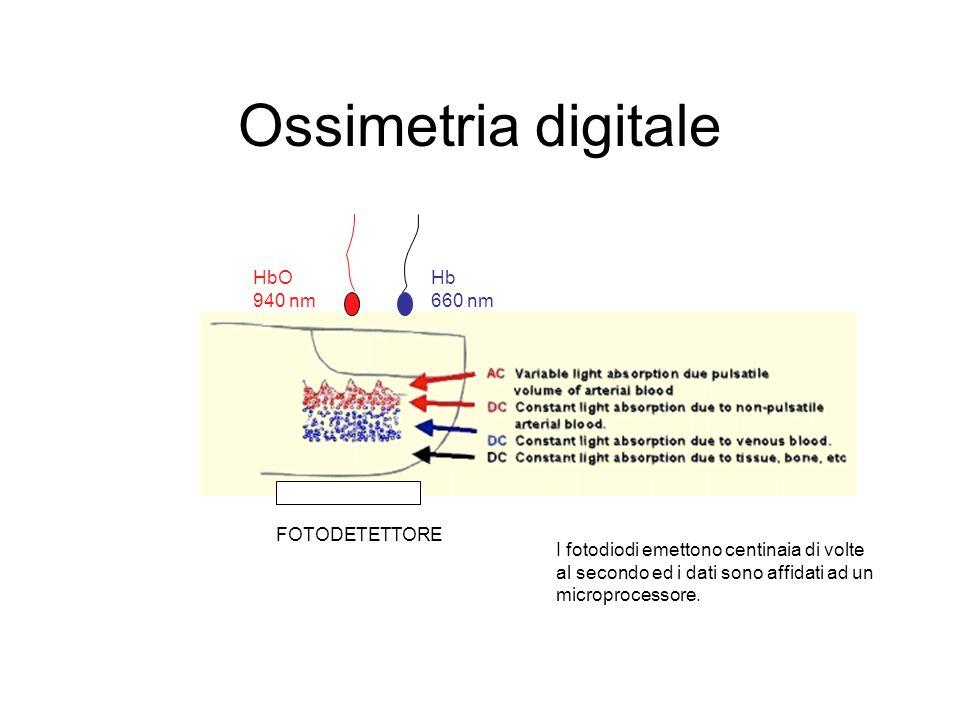 Ossimetria digitale FOTODETETTORE HbO 940 nm Hb 660 nm I fotodiodi emettono centinaia di volte al secondo ed i dati sono affidati ad un microprocessor