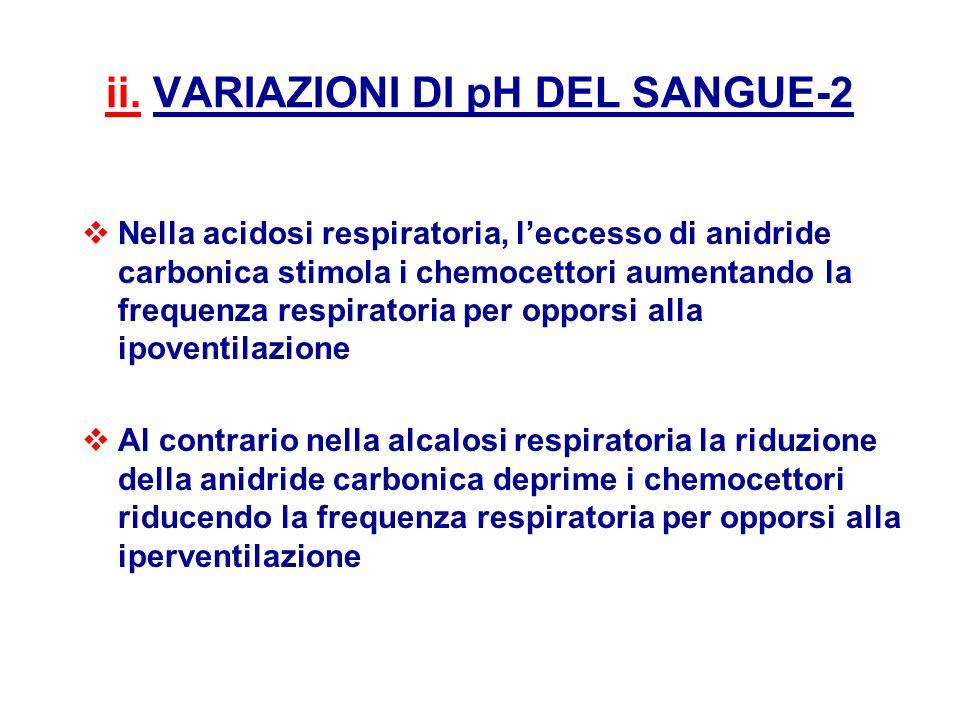 ii. VARIAZIONI DI pH DEL SANGUE-2 Nella acidosi respiratoria, leccesso di anidride carbonica stimola i chemocettori aumentando la frequenza respirator