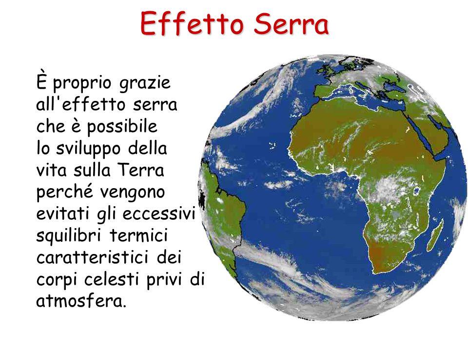 Effetto Serra È proprio grazie all'effetto serra che è possibile lo sviluppo della vita sulla Terra perché vengono evitati gli eccessivi squilibri ter