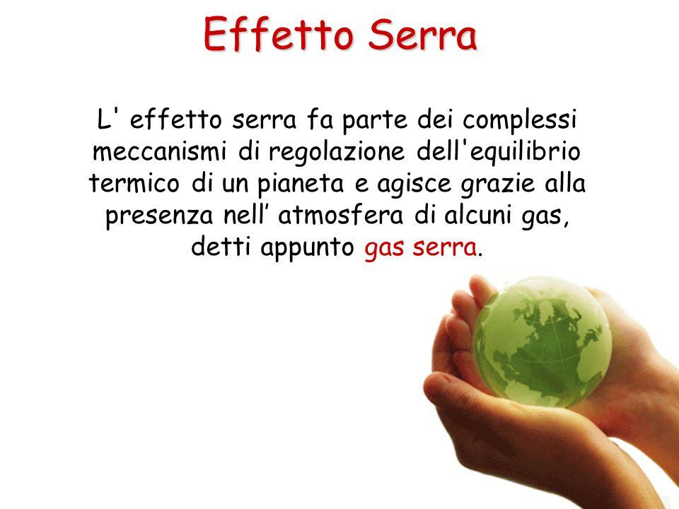 Effetto Serra L' effetto serra fa parte dei complessi meccanismi di regolazione dell'equilibrio termico di un pianeta e agisce grazie alla presenza ne