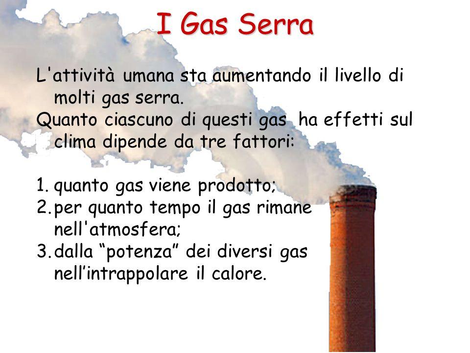 I Gas Serra L'attività umana sta aumentando il livello di molti gas serra. Quanto ciascuno di questi gas ha effetti sul clima dipende da tre fattori: