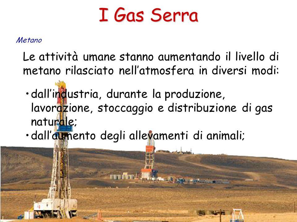 Le attività umane stanno aumentando il livello di metano rilasciato nellatmosfera in diversi modi: I Gas Serra Metano dallindustria, durante la produz
