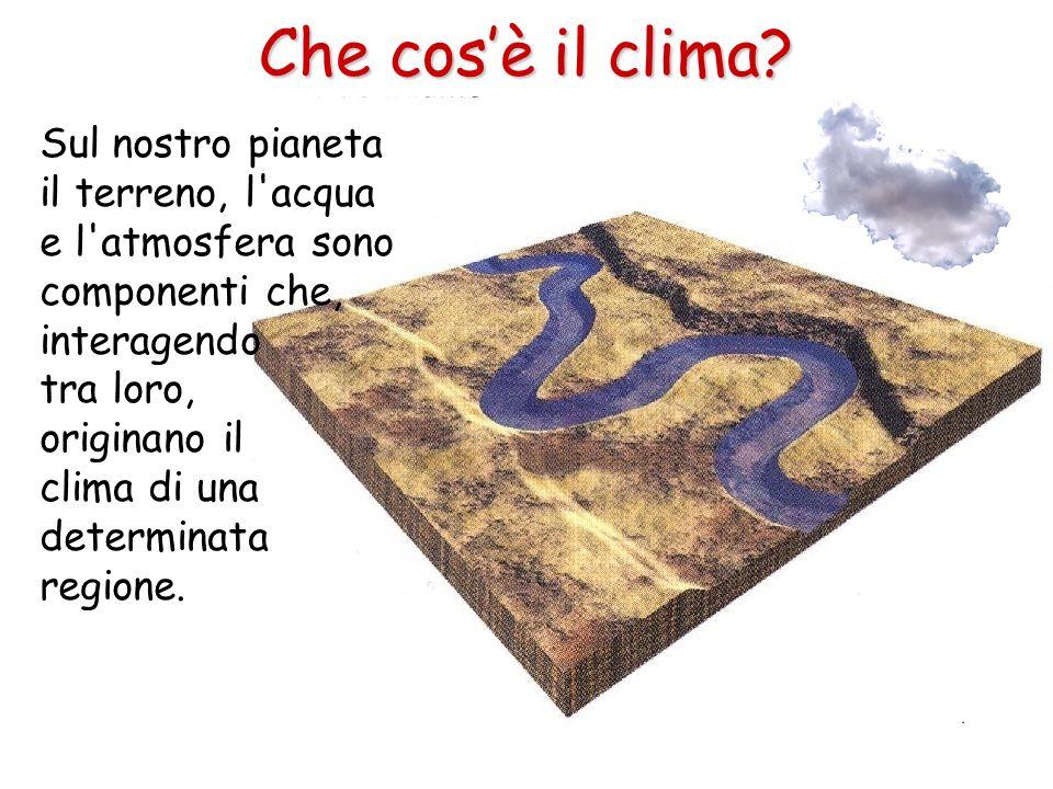 Che cosè il clima? Sul nostro pianeta il terreno, l'acqua e l'atmosfera sono componenti che, interagendo tra loro, originano il clima di una determina