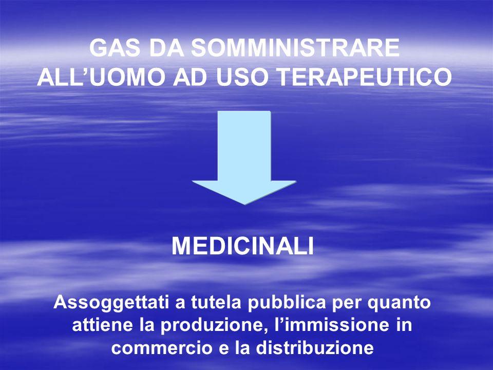 MEDICINALI Preparati in farmacia Magistrali Officinali Prodotti industrialmenteMedicinali con AIC Medicinali senza AIC (art.