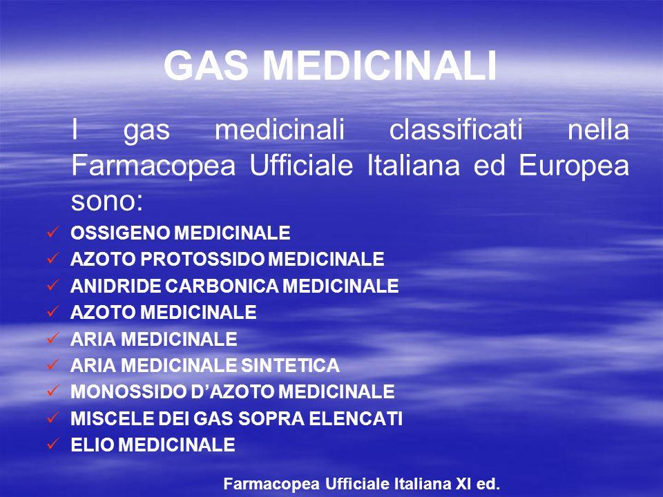 GAS MEDICINALI DEFINIZIONE DI GAS MEDICINALE ogni medicinale costituito da una o più sostanze attive gassose miscelate o meno ad eccipienti gassosi Decreto Legislativo 219/06 lentrata in vigore del D.