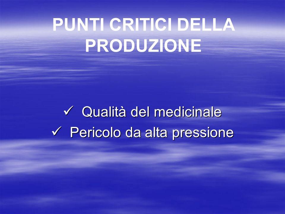 PRODUZIONE E RIEMPIMENTO In officine di produzione in possesso dellAutorizzazione alla Produzione (AP) (art.