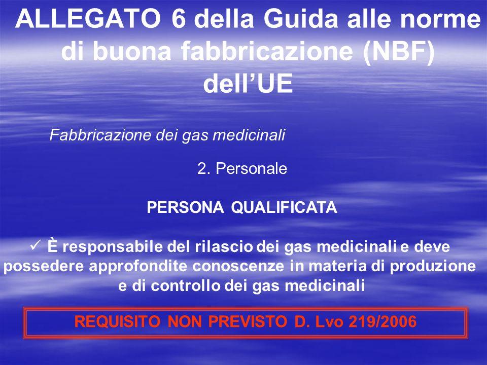 AUTORIZZAZIONE ALLA PRODUZIONE IN ALCUNI PAESI COMUNITARI ITALIABELGIOFRANCIAGERMANIA È richiesta lautorizzazione alla produzione.