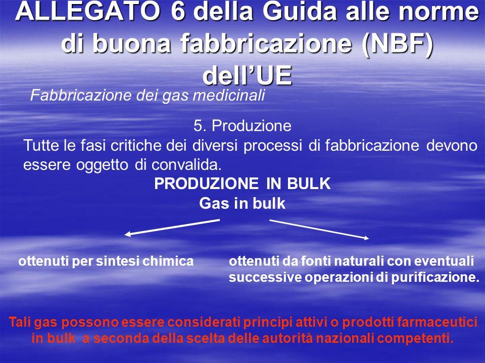 ALLEGATO 6 della Guida alle norme di buona fabbricazione (NBF) dellUE Fabbricazione dei gas medicinali 5.Produzione Le forniture di gas POSSIBILITA di effettuarle in serbatoi di stoccaggio contenenti UN RESIDUO DELLO STESSO GAS proveniente da forniture precedenti La qualità del gas consegnato deve essere accettabile Analisi di un campione dal gas fornito prima dellimmissione della fornitura dal serbatoio di stoccaggio dopo laggiunta e la miscelazione