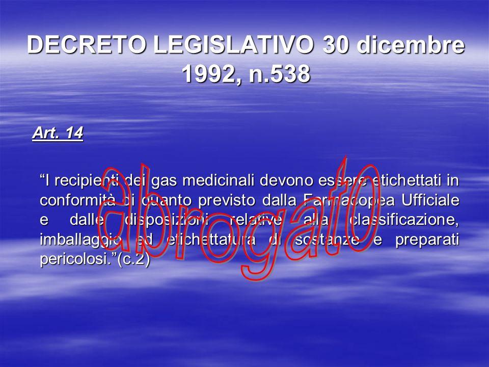 DECRETO LEGISLATIVO 24 aprile 2006, n.219 Art. 6 Autorizzazione allimmissione in commercio Art.