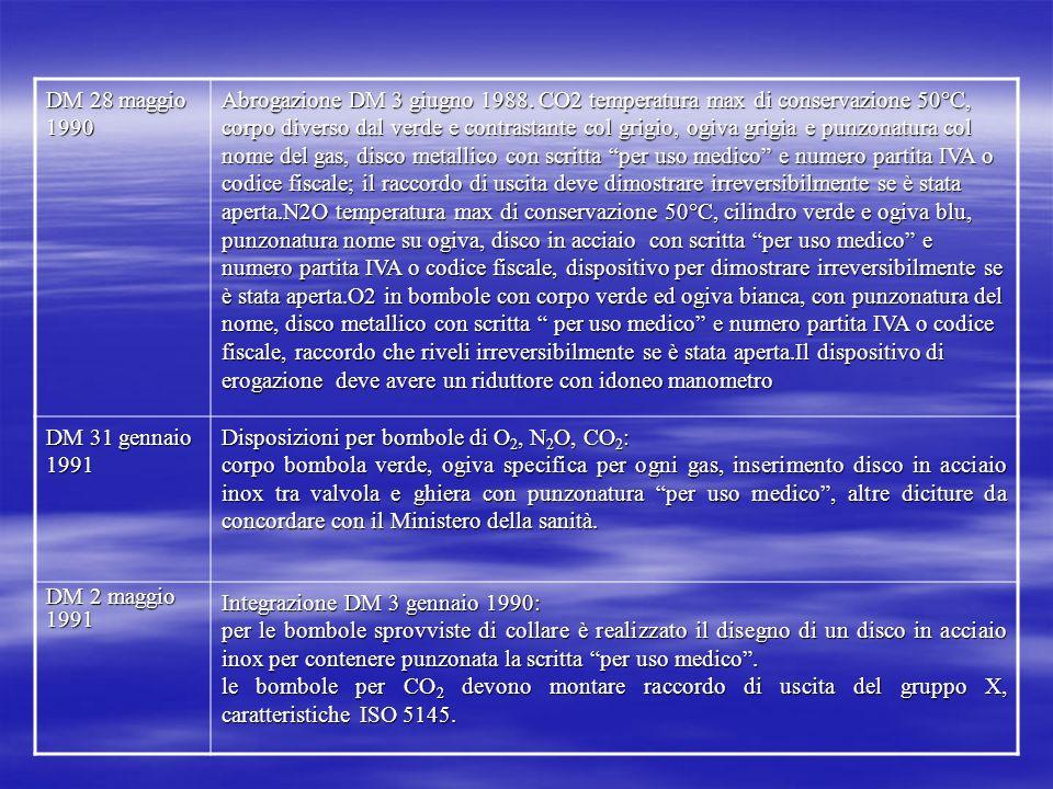 DM 7 gennaio 1991 Le bombole per gas compressi o liquefatti devono avere colorazione distintiva sullogiva, con aggiunta della lettera N, norma UNI-EN 1089-3 ottobre 1997; il corpo dovrà avere colore verde per O 2 e N 2 O, qualsiasi colore per i restanti gas.