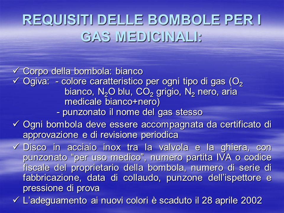 GAS E DISPOSITIVI MEDICI IN ALCUNI PAESI COMUNITARI Sono dispositivi medici.