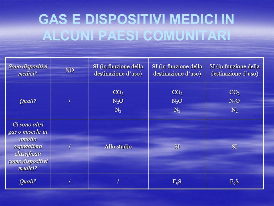 DISPOSITIVI MEDICI Sono considerati dei dispositivi medici e, come tali, devono rispondere al D.Lvo n.