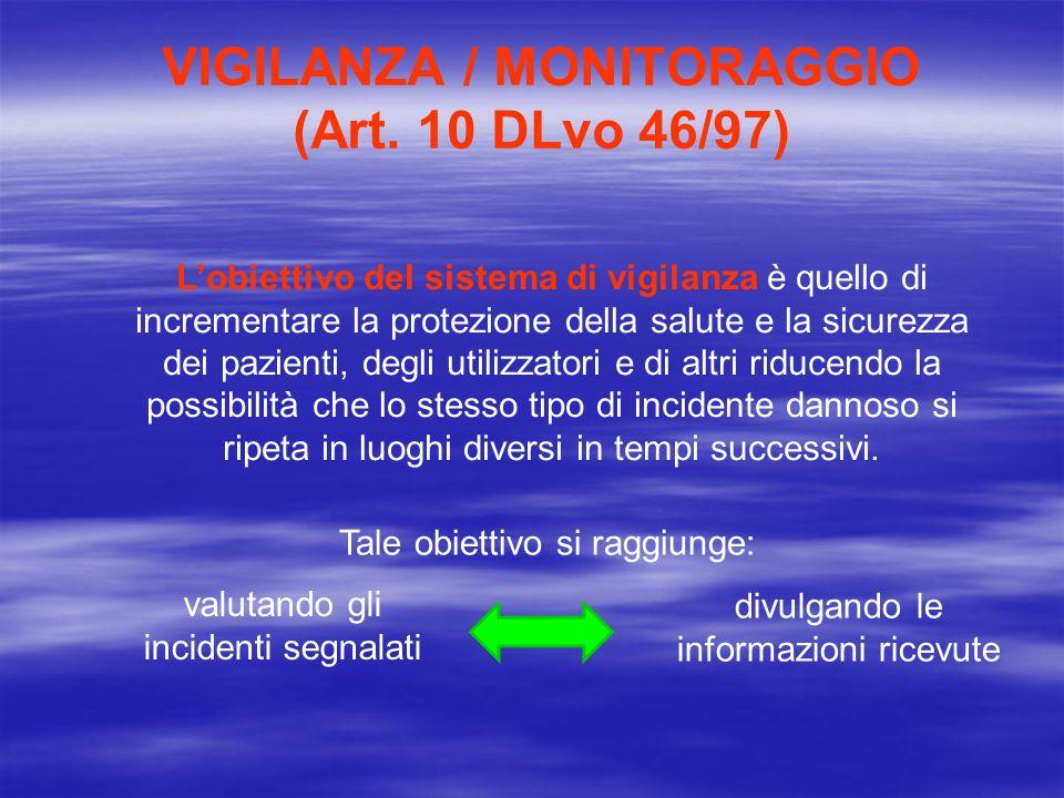 VIGILANZA / MONITORAGGIO DPR n.128/86 Min.San.