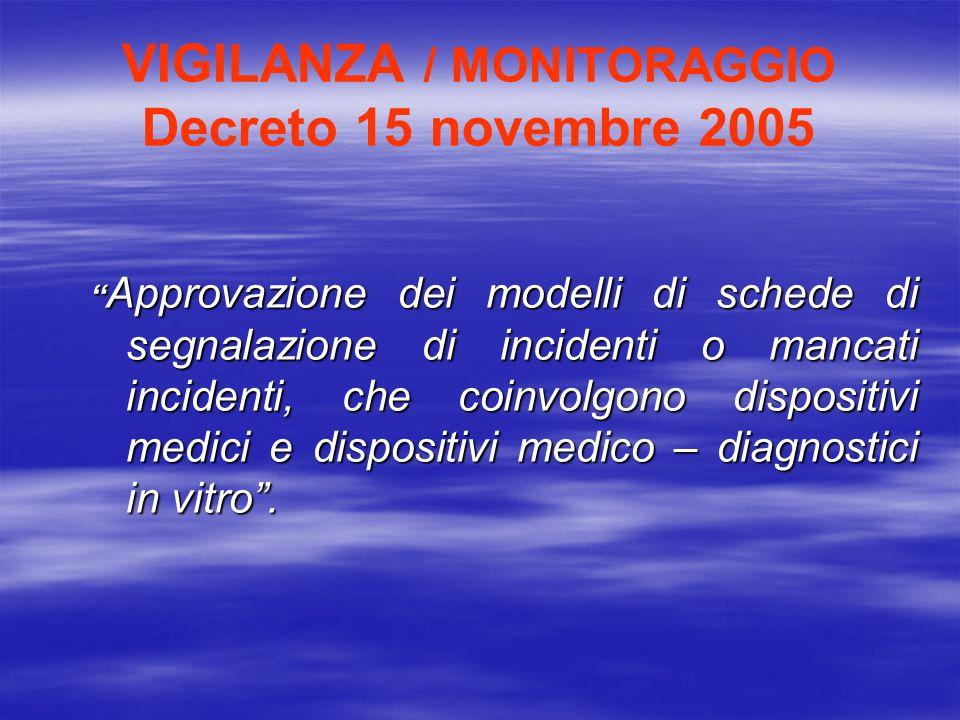 VIGILANZA / MONITORAGGIO Decreto 15 novembre 2005 Art.