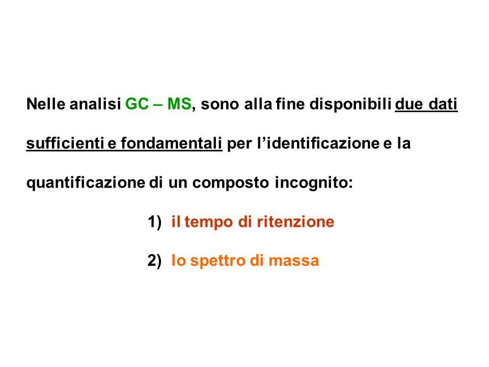 Nelle analisi GC – MS, sono alla fine disponibili due dati sufficienti e fondamentali per lidentificazione e la quantificazione di un composto incognito: 1) il tempo di ritenzione 2) lo spettro di massa