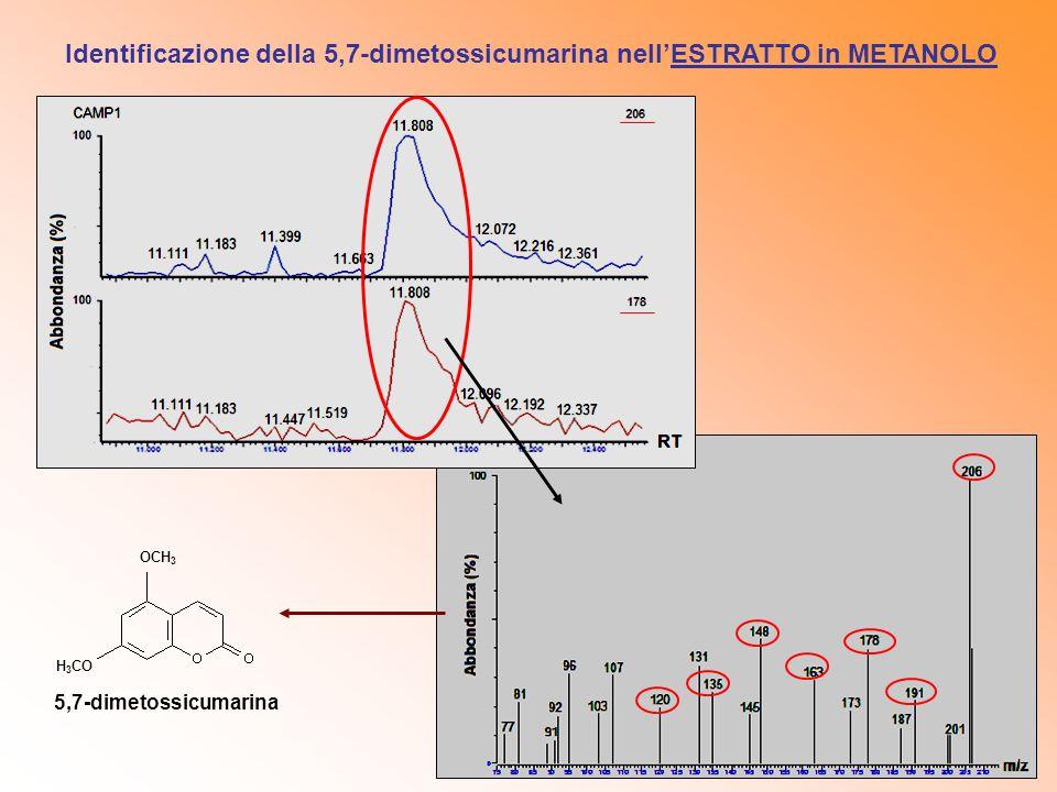 Identificazione della 5,7-dimetossicumarina nellESTRATTO in METANOLO OCH 3 H 3 CO 5,7-dimetossicumarina