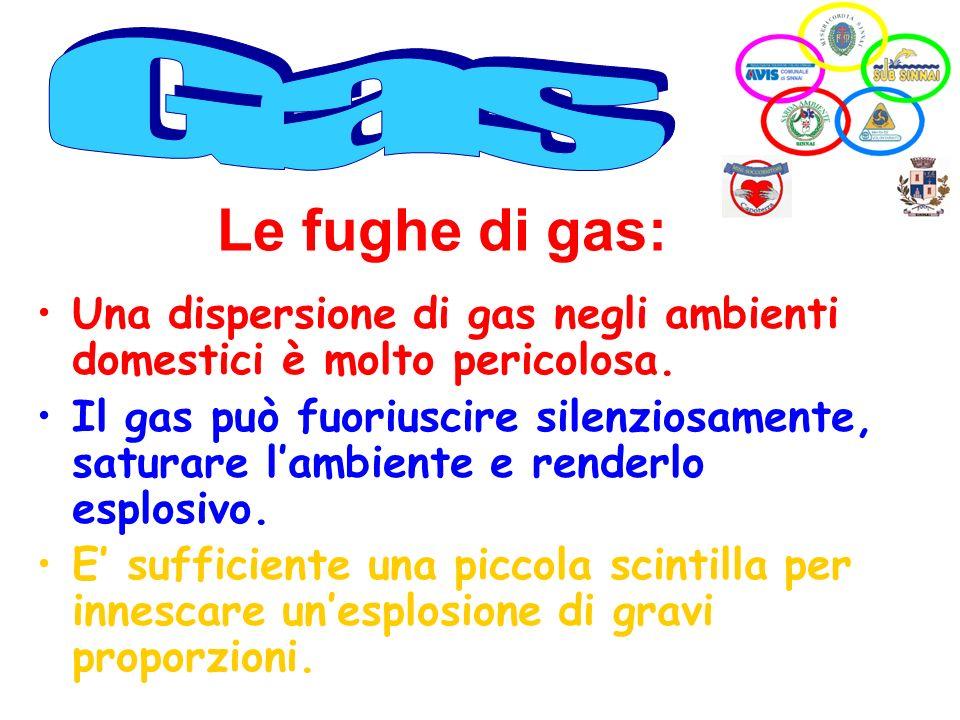 Le fughe di gas: Una dispersione di gas negli ambienti domestici è molto pericolosa. Il gas può fuoriuscire silenziosamente, saturare lambiente e rend