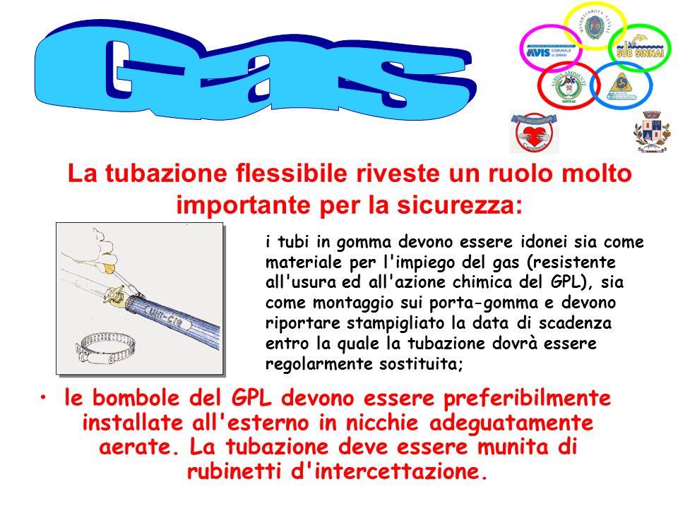 La tubazione flessibile riveste un ruolo molto importante per la sicurezza: le bombole del GPL devono essere preferibilmente installate all'esterno in