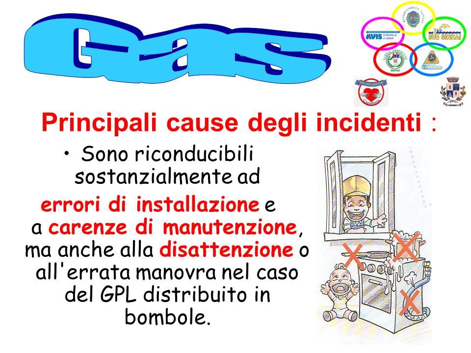 Principali cause degli incidenti : Sono riconducibili sostanzialmente ad errori di installazione e a carenze di manutenzione, ma anche alla disattenzi