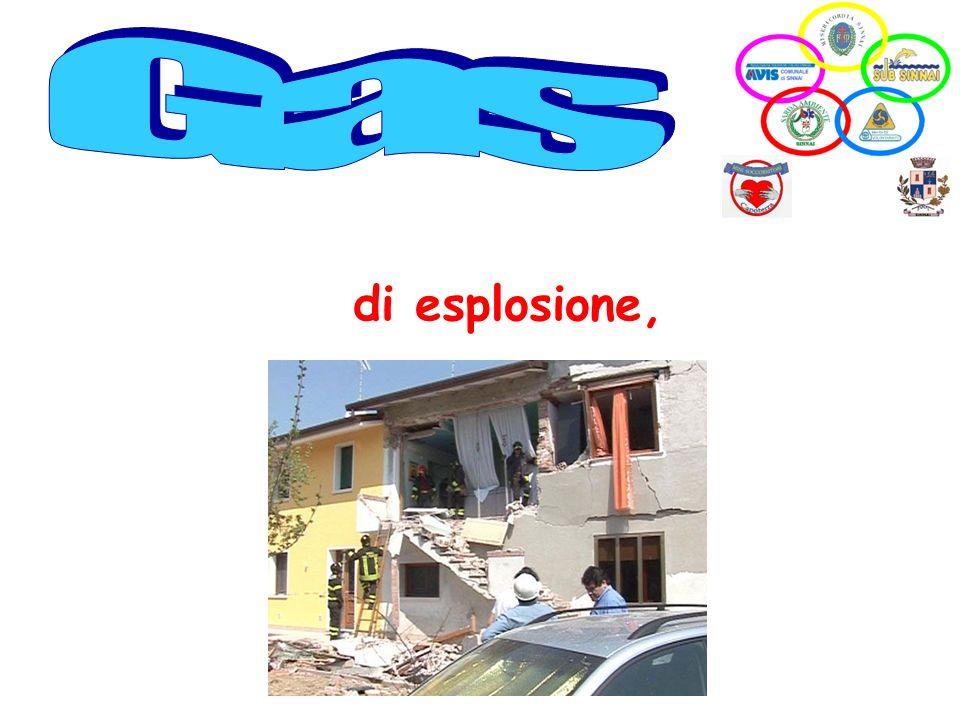 di esplosione,