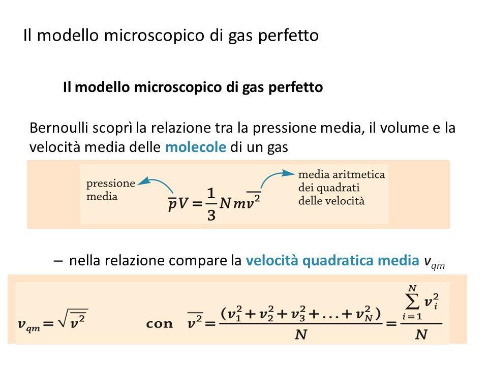 Il modello microscopico di gas perfetto Bernoulli scoprì la relazione tra la pressione media, il volume e la velocità media delle molecole di un gas –