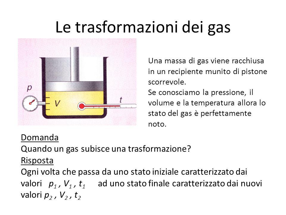 Le trasformazioni dei gas Una massa di gas viene racchiusa in un recipiente munito di pistone scorrevole. Se conosciamo la pressione, il volume e la t