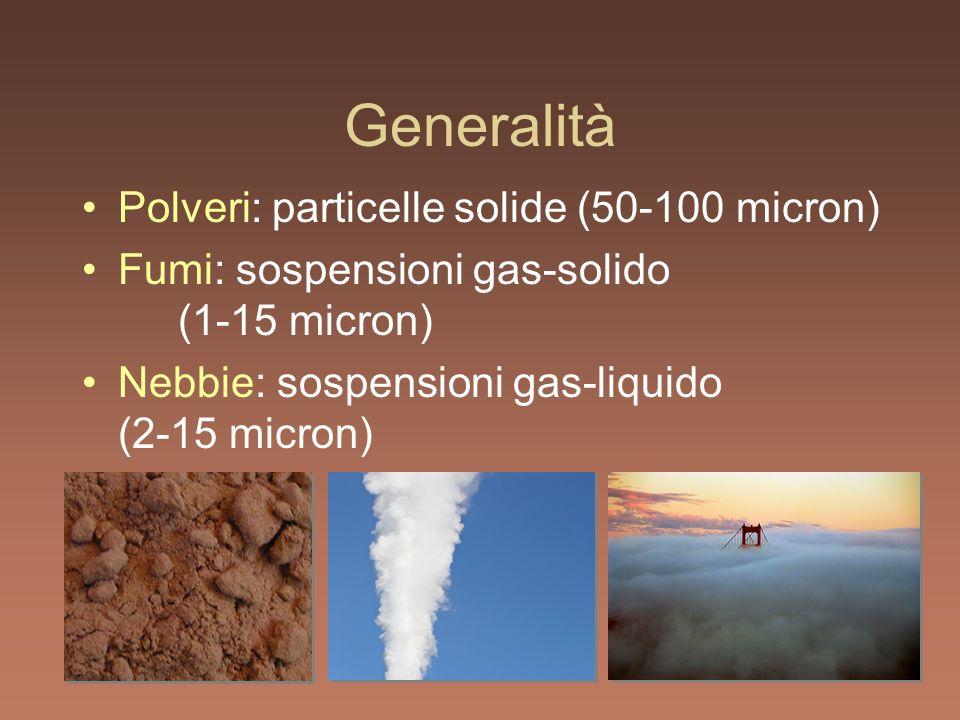 3 Generalità Polveri: particelle solide (50-100 micron) Fumi: sospensioni gas-solido (1-15 micron) Nebbie: sospensioni gas-liquido (2-15 micron)