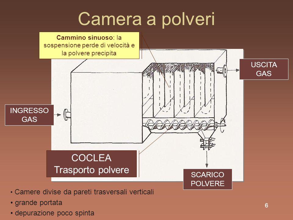 6 Camera a polveri INGRESSO GAS COCLEA Trasporto polvere SCARICO POLVERE USCITA GAS Cammino sinuoso: la sospensione perde di velocità e la polvere precipita Camere divise da pareti trasversali verticali grande portata depurazione poco spinta