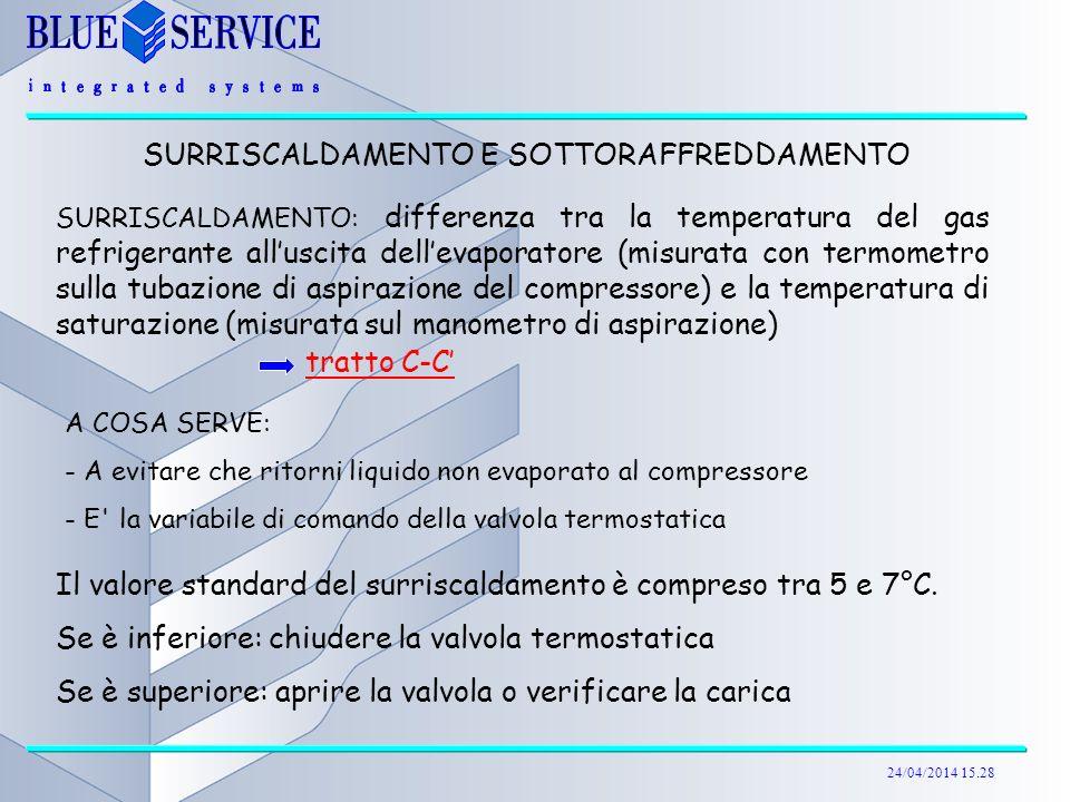 24/04/2014 15.29 SURRISCALDAMENTO: differenza tra la temperatura del gas refrigerante alluscita dellevaporatore (misurata con termometro sulla tubazio