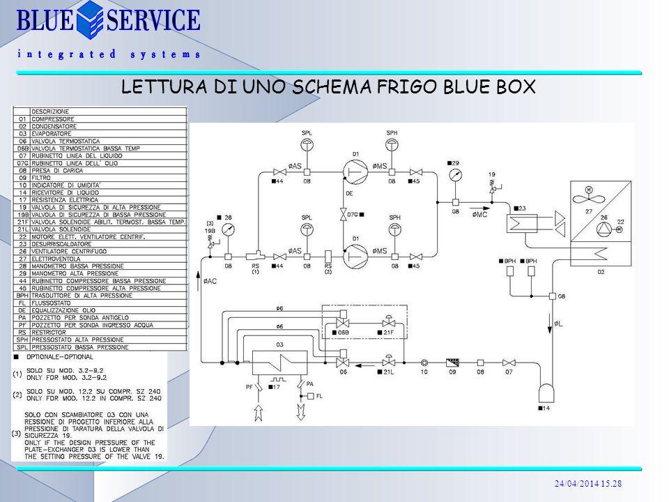 24/04/2014 15.29 LETTURA DI UNO SCHEMA FRIGO BLUE BOX
