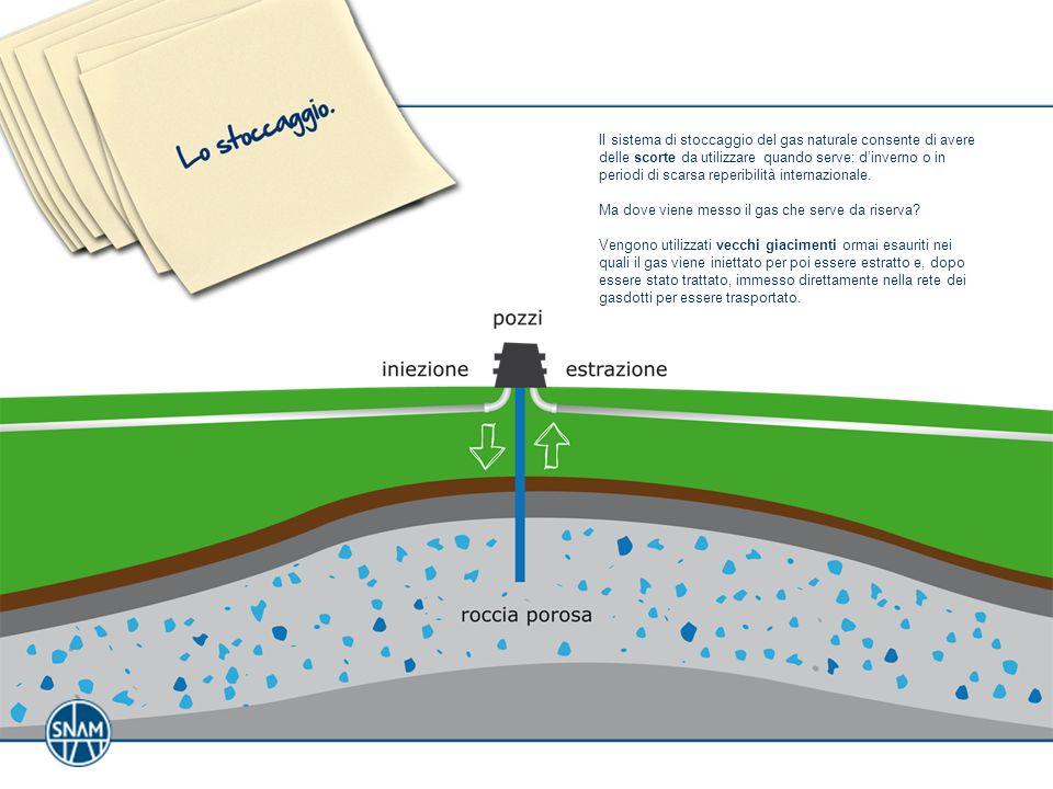II sistema di stoccaggio del gas naturale consente di avere delle scorte da utilizzare quando serve: dinverno o in periodi di scarsa reperibilità inte