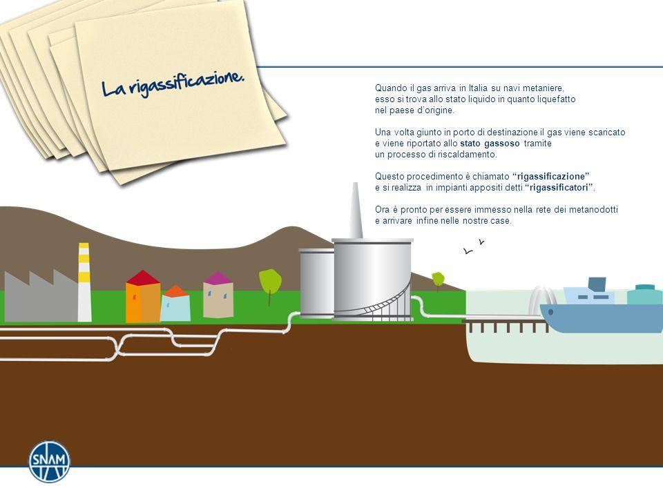 Quando il gas arriva in Italia su navi metaniere, esso si trova allo stato liquido in quanto liquefatto nel paese dorigine. Una volta giunto in porto