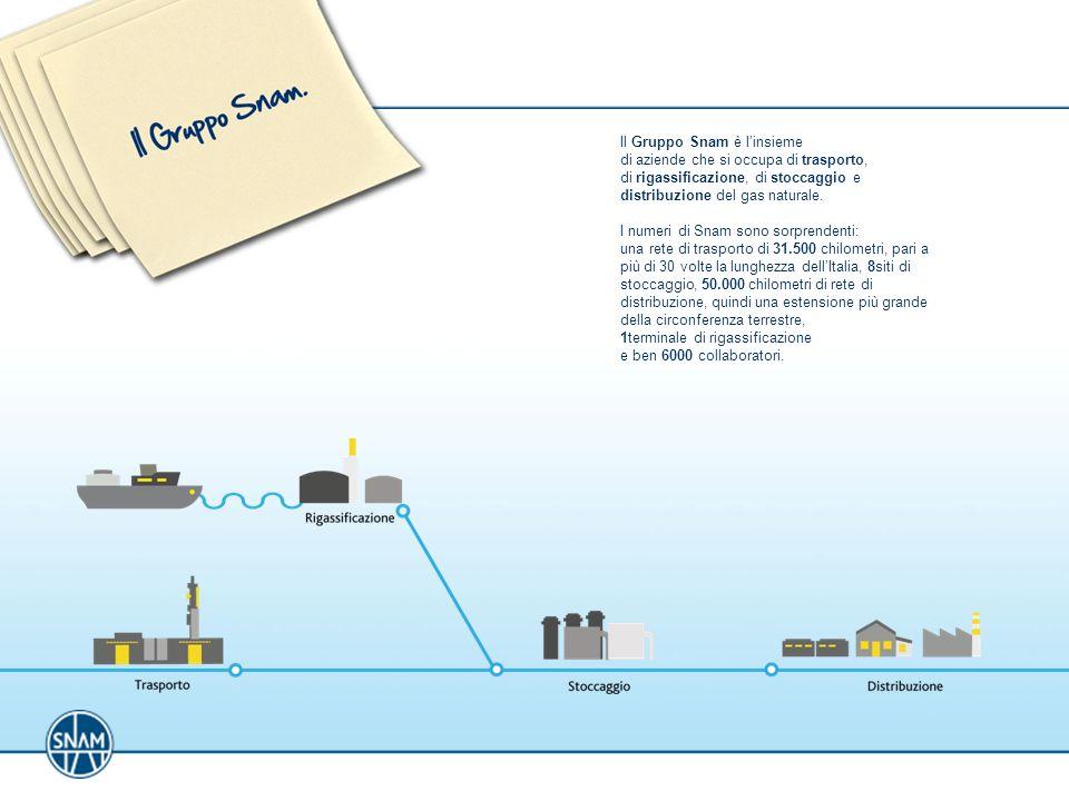 Il Gruppo Snam è linsieme di aziende che si occupa di trasporto, di rigassificazione, di stoccaggio e distribuzione del gas naturale. I numeri di Snam