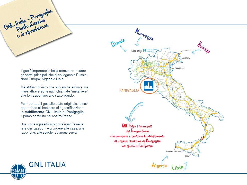 ll gas è importato in Italia attraverso quattro gasdotti principali che ci collegano a Russia, Nord Europa, Algeria e Libia. Ma abbiamo visto che può