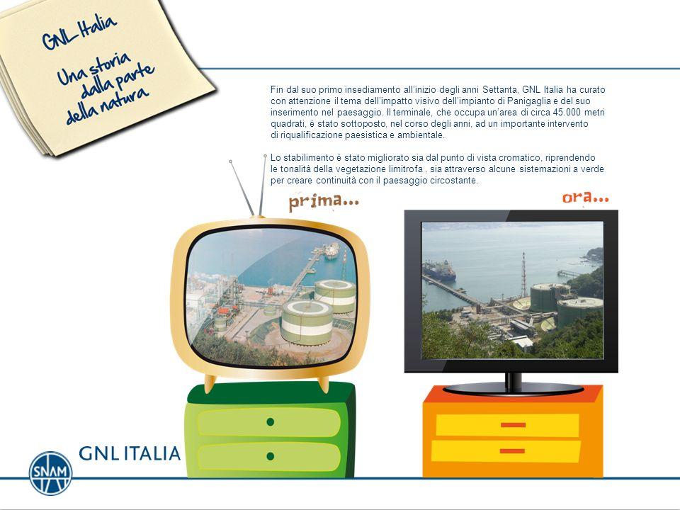 Fin dal suo primo insediamento allinizio degli anni Settanta, GNL Italia ha curato con attenzione il tema dellimpatto visivo dellimpianto di Panigagli